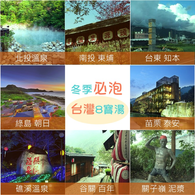 台灣8大溫泉景點